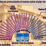 Grecia Aprobará las condiciones impuestas por la Unión Europea