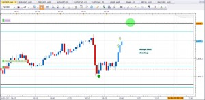 SP500 2013 05 16 08 42 300x146 Forex Trading Sergio Vargas 16 de Mayo 