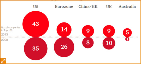 informe-global-top-100-p