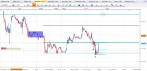 EURUSD 2014 05 27 02 07 300x146 Forex Trading Sergio Vargas 28 de Mayo 2014