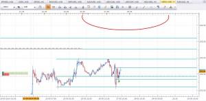USOIL 2014 05 27 02 08 300x147 Forex Trading Sergio Vargas 28 de Mayo 2014