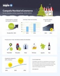 Mini1421315225_xopie_ventas_online_navidad_