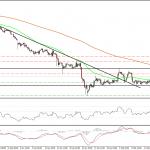 El EUR/USD toca resistencia en los 1.1450
