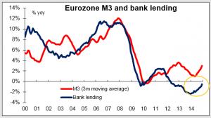 Graph_Eurozone26022015