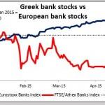 Grecia. ¿fin de trayecto?