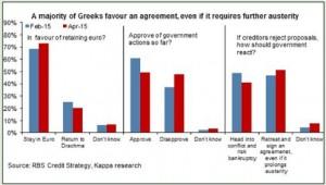 Greek 29042015