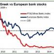Greek vs European bank stocks 21042015