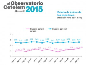 Minicetelem_observatorio_mensual_marzo_2015