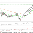 GBPJPY_08May2015