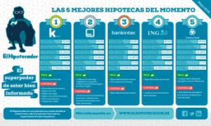 Hipotecas_mayo_2015