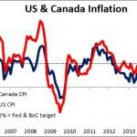El dólar a la baja en general en espera de la intervención de Yellen