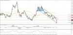 EUR/GBP 29-06-2015