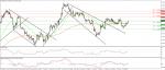 GBP/USD 28-07-2015