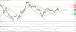 GBP/USD 31-07-2015