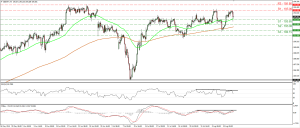 GBPJPY_12Aug2015
