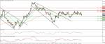GBP/USD 06-08-2015