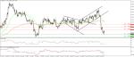 GBP/USD 29-08-2015
