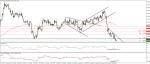 GBP/USD 02-09-2015