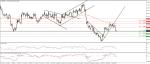 GBP/USD 17-09-2015