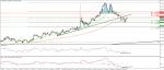 USD/ZAR 21-092015