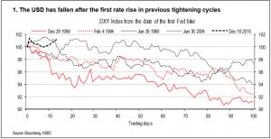 Pronostico Prestige Economics EURUSD 2016