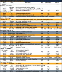 calendario 14-18Marzo 2016