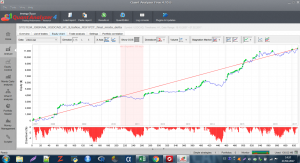 analisis backtest sistema final con Quant Analyzer 4