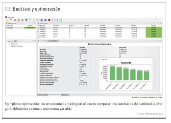 Qcaid Backtest y optimizacion