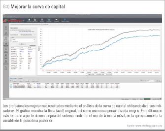 Curva capital QuantAnalyzer
