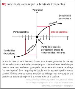 Teoria de prospectos