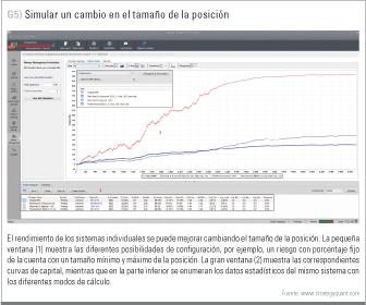 Simulación posición QuantAnalyzer