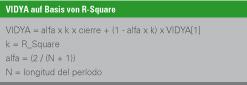 VIDYA con R-Square