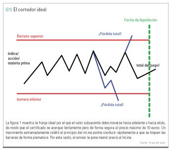 trader ideal
