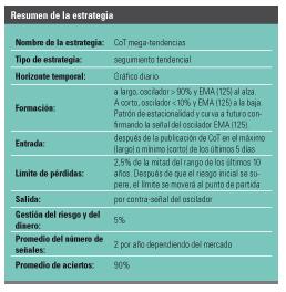 resumen estrategia CoT