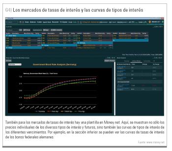 mercados de tipos de interés money.net